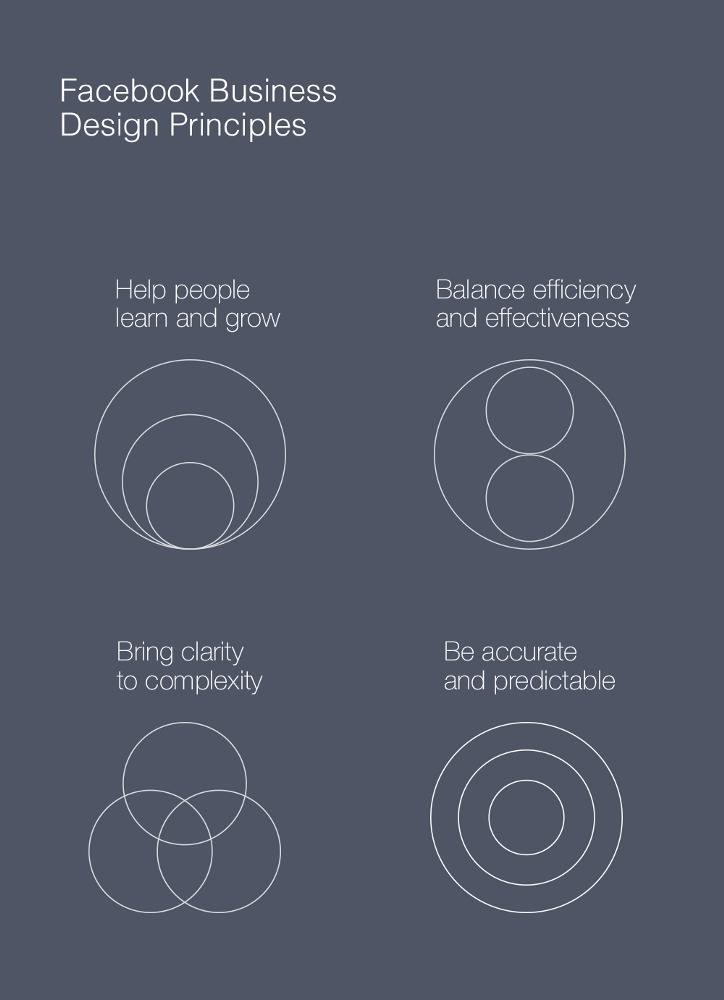 facbook-design-principles